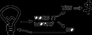 teste-mvp-gobacklog-projetos-digitais