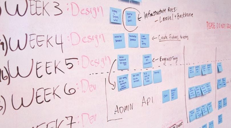 11 melhores ferramentas de gestão de projetos