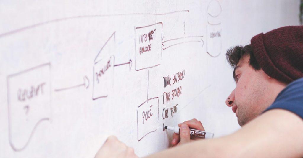 11 Cursos sobre inovação para você alavancar seus conhecimentos Design Thinking