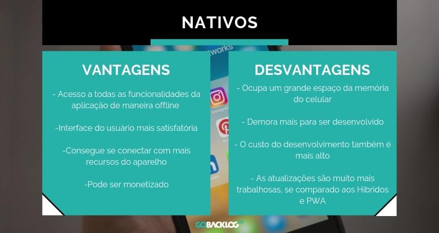 Web Apps, Nativos ou Híbridos Qual o melhor para a minha solução Vantagens e Desvantagens Nativos