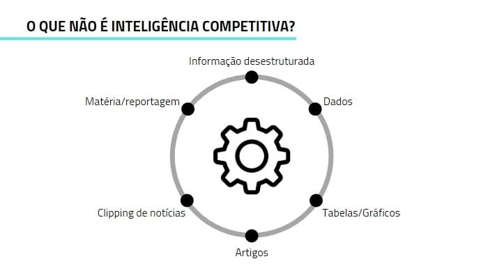 As Diferenças entre as Inteligências O que não é Inteligência Competitiva
